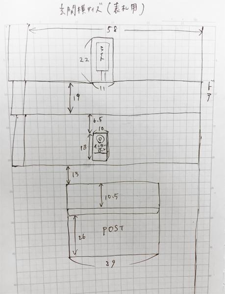 表札の配置寸法メモ